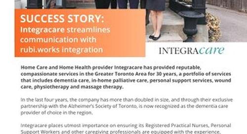 Case Study: Integracare