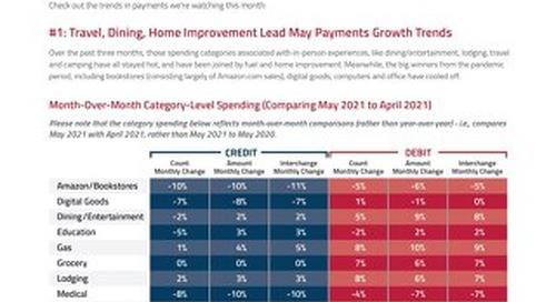 CO-OP-Payment-Trends_May-2021