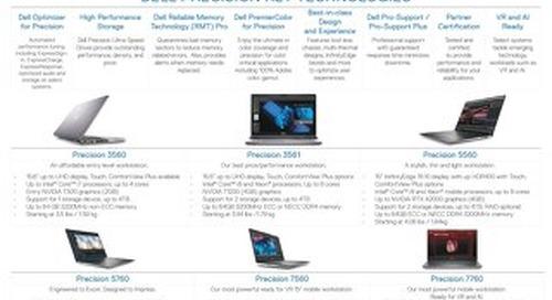 Dell Precision Product Portfolio