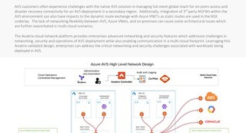 Azure VMware Solutions - Validated Design Guide