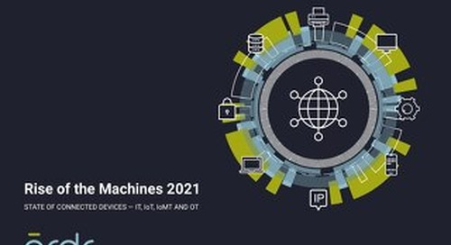 Rise of the Machines 2021