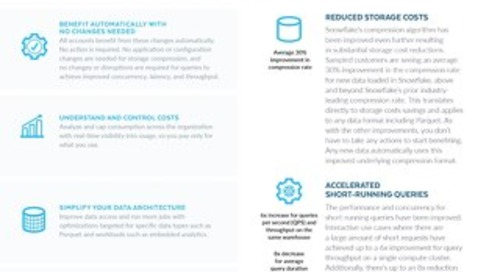 Improved Performance and Resource Optimization in Snowflake