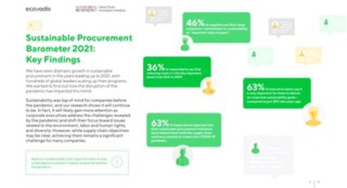 2021 Sustainable Procurement Barometer Key Findings [Infographic]