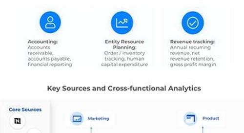 Holistic Finance Analytics