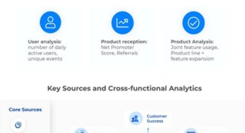 Holistic Product Analytics