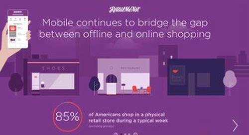 In-Store Solutions by RetailMeNot