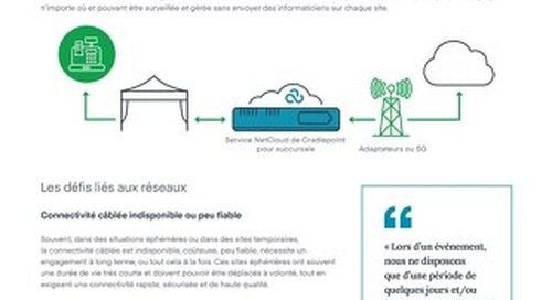 Connectivity for Pop-Up Locations — French (EU)
