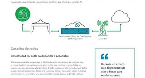 Conectividad para Ubicaciones Emergentes