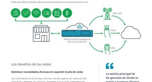 Hybrid WAN: Using LTE, 5G, and SD-WAN Technologies in One Solution – Spanish (LA)