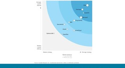 OneLogin Named a Leader in Identity-As-A-Service (IDaaS) for Enterprise by Forrester