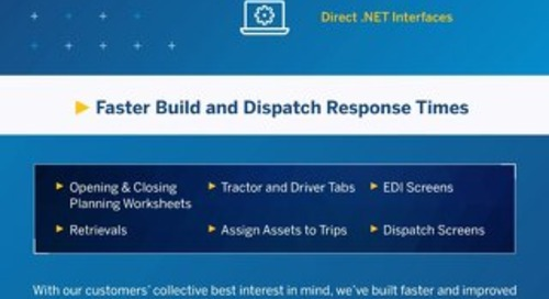 TMWSuite Upgrade Performance Infographic