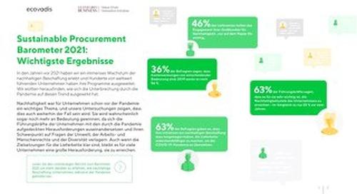 Sustainable Procurement Barometer 2021 - Hauptergebnisse [Infographik]