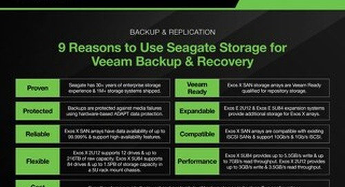 9 Reasons to Use Seagate Storage for Veeam Backup & Recovery