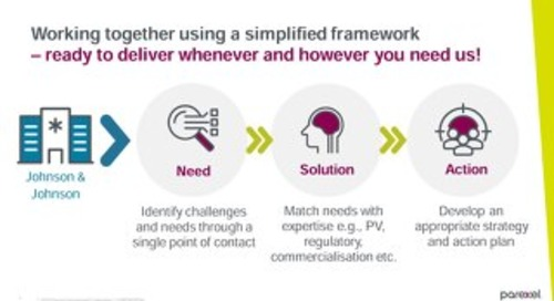 Working together using a simplified framework