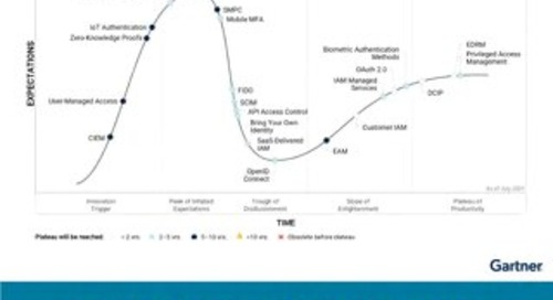 Hype Cycle for Identity and Access Management Technologies, 2021