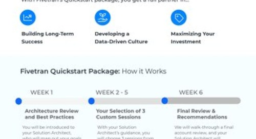 Fivetran QuickStart Package Overview
