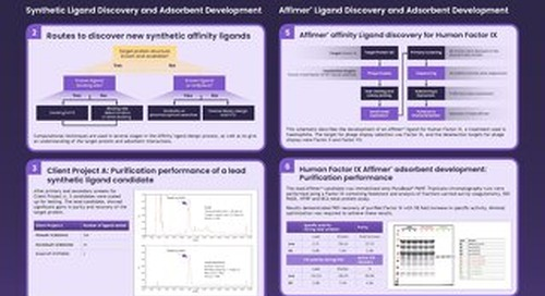 Alternatives for affinity adsorbent development for downstream bioprocessing