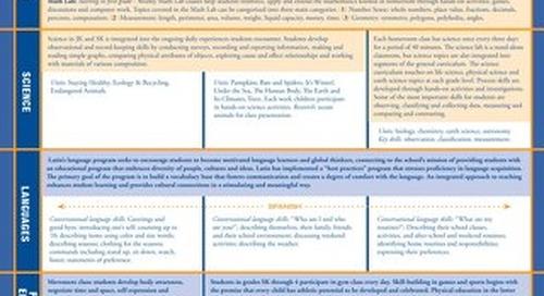 Lower School Curriculum Chart