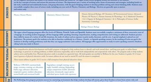Upper School Curriculum Chart