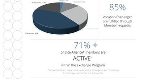 Elite Alliance Fact Sheet