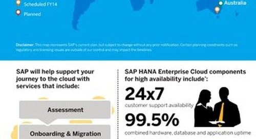 SAP HANA Enteprise Cloud: the power of real-time business with the simplicity of the cloud