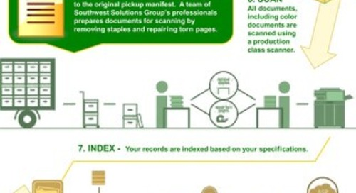 10 Simple Steps to Paperless Infographic