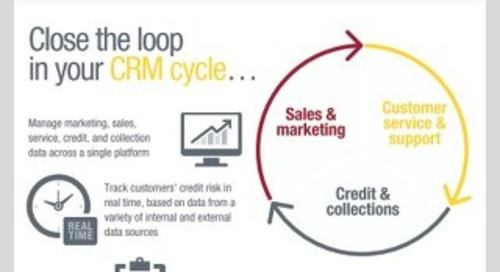 Infographic: Building a More Efficient Quote-to-Cash Cycle for Your Business
