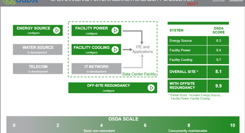 OSDA – A More Flexible Data Center Availability Rating System