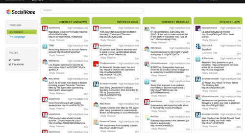 Socialvane Gears Up To Organize Social Media with RabbitMQ and Celery