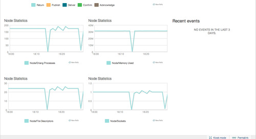 Pivotal Contributes Open Source Plugins for New Relic's Pluggable Monitoring and Management Platform: RabbitMQ and Web Server