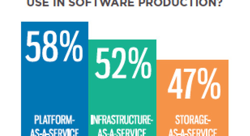DZone 2014 Cloud Platform Report: PaaS is More Popular than IaaS