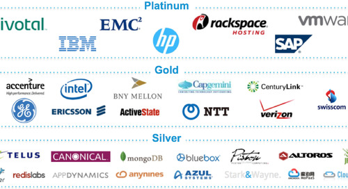 Computing's 3rd Era Pivots Into High Gear This Week At Cloud Foundry Summit