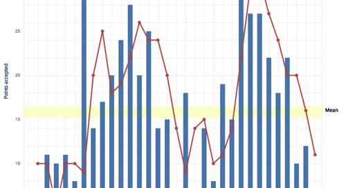 Visualizing project metadata