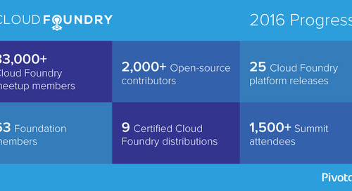 Cloud Foundry Summit 2016 In Review