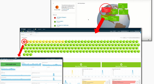 AWS Monitoring and Analytics: Turn-Key Visibility, Smart Alerts, and Cost Control