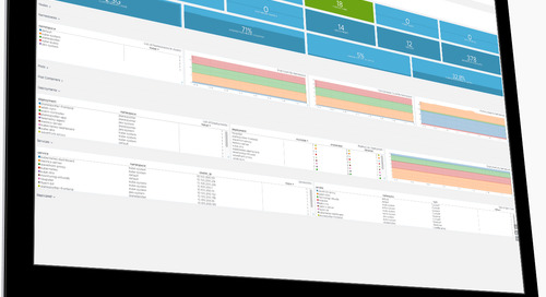 VMware PKS Monitoring and Observability