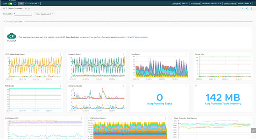 Pivotal Cloud Foundry Monitoring