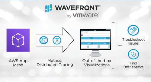 Wavefront Delivers Observability and Analytics for AWS App Mesh