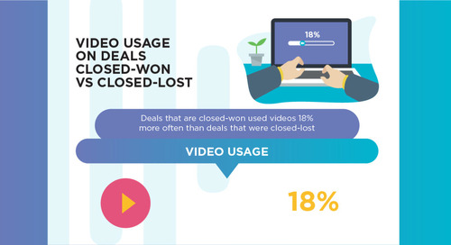 Win More Deals With Video [Infographic]