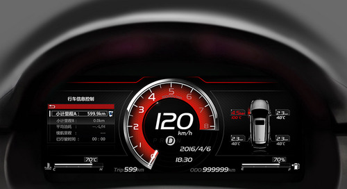 AutoIO – Digital Instrument Clusters