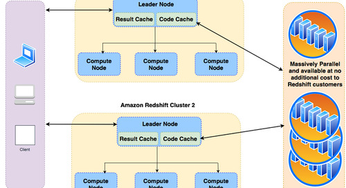 Fast and predictable performance with serverless compilation using Amazon Redshift