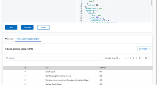 Power data analytics, monitoring, and search use cases with the Open Distro for Elasticsearch SQL Engine on Amazon ES