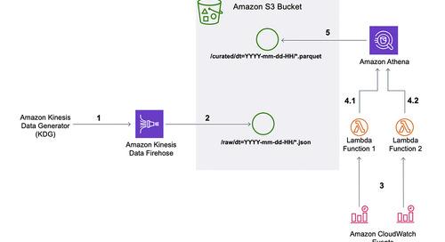 Automating bucketing of streaming data using Amazon Athena and AWS Lambda