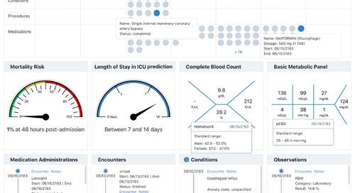 Derive AI/ML-driven insights from healthcare data using Amazon HealthLake