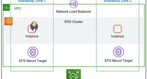 Deploying Jenkins on Amazon EKS with Amazon EFS