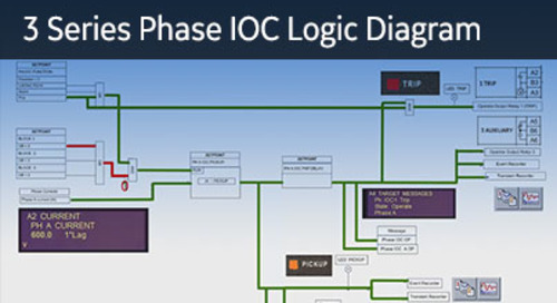3SP-1026 - 3 Series Phase IOC Logic Diagram