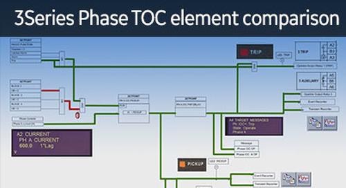 3SP-1027 - 3 Series Phase TOC Element Comparison
