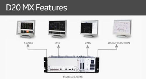 D20-103 - D20 MX Features