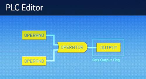 F650-106 - PLC Editor
