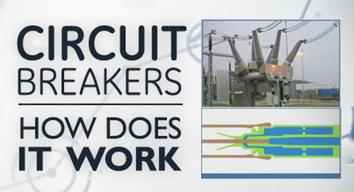 HV Circuit Breakers - How Does it Work?